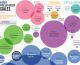 Cuántos usuarios hay en redes sociales: interesantísima infografía