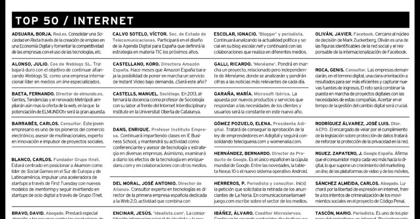 Los 25 más poderosos de internet en España