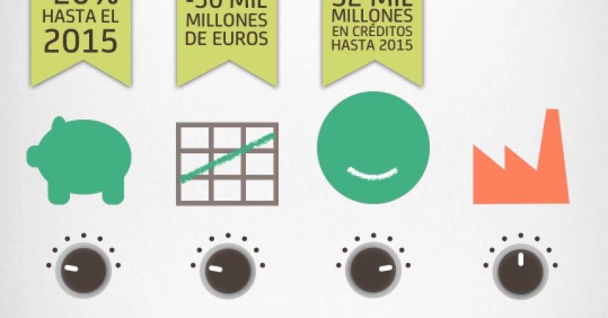 Bankia se contradice y acierta: empecemos por los principios