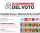 El Cambiómetro del voto: el PP queda mal ante 9 millones de españoles a dos días del #20D