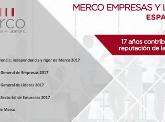 Estudio de reputación Merco 2017: cinco empresas que suben y bajan como una noria